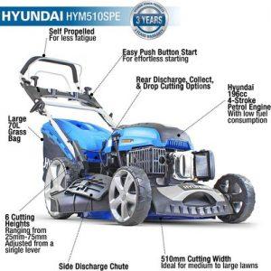 Practicalities of Hyundai 196 cc Self Propelled